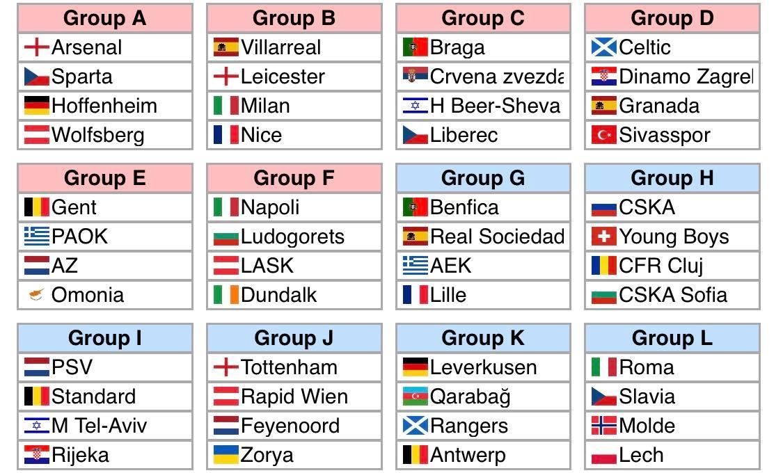 diretta sorteggi europa league i gironi di milan napoli e roma diretta sorteggi europa league i