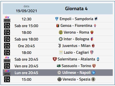 probabili formazioni Serie A, sassuolo torino