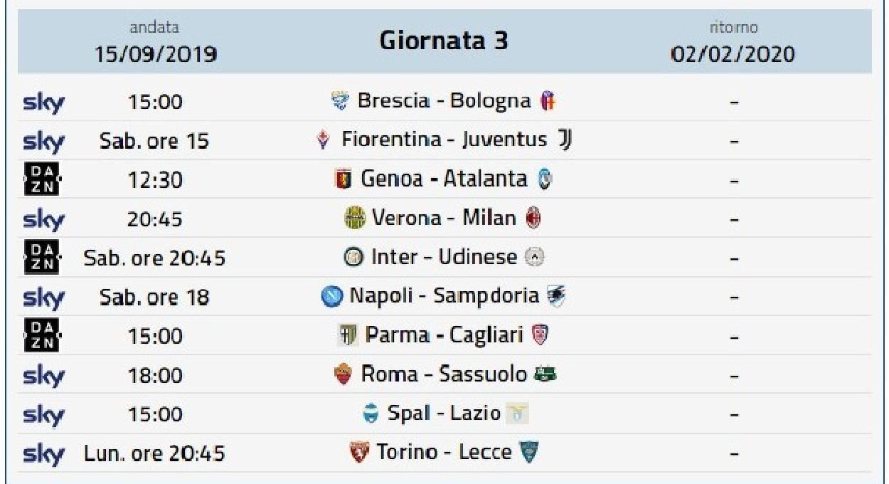Calendario Partite Torino.Risultati Serie A Classifica Gol Calendario E Marcatori